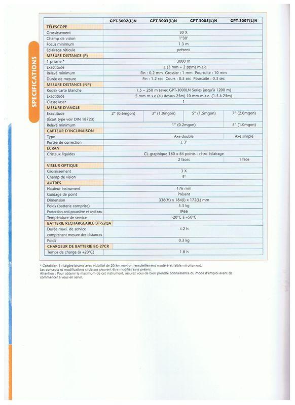Topcon GPT-3000 (L) N série