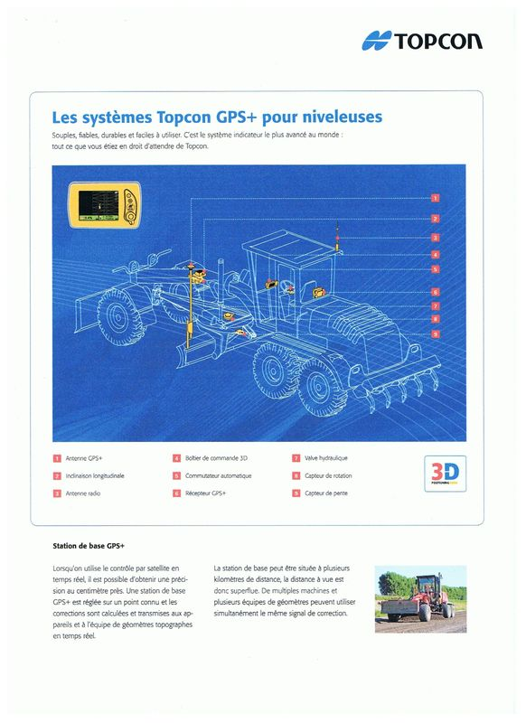 Topcon contrôle GPS + pour niveleuses